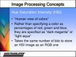 hue saturation intensity hsi