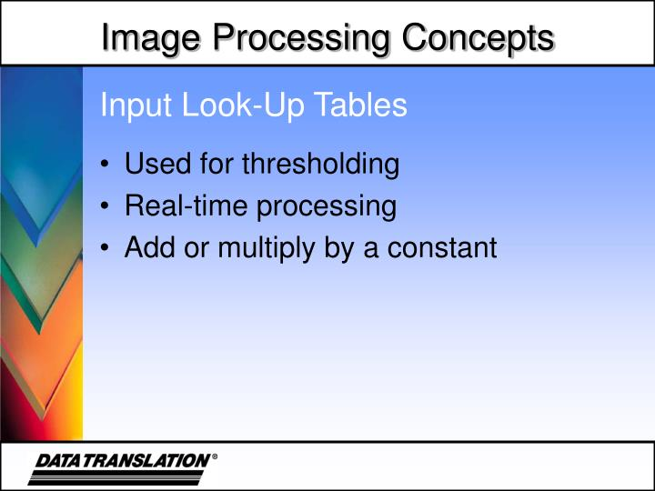Input Look-Up Tables