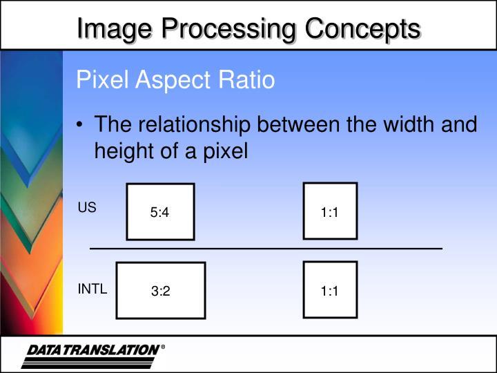 Pixel Aspect Ratio