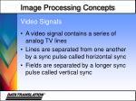 video signals