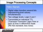 video signals1
