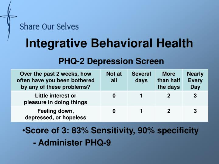 Integrative Behavioral Health