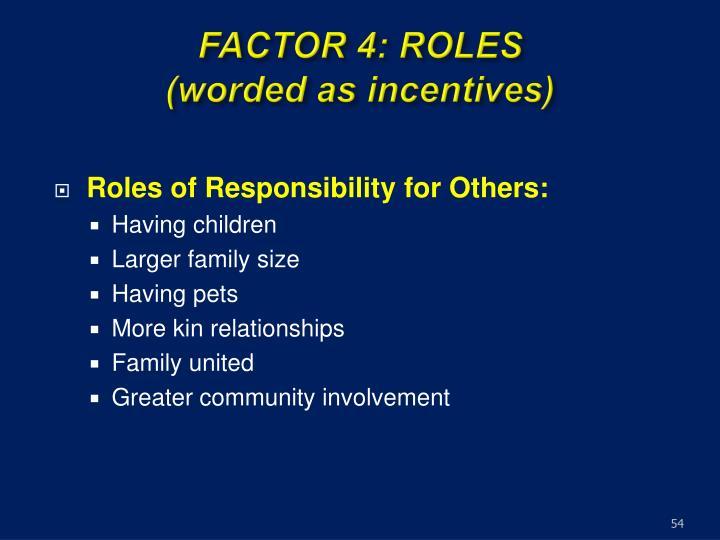 FACTOR 4: ROLES