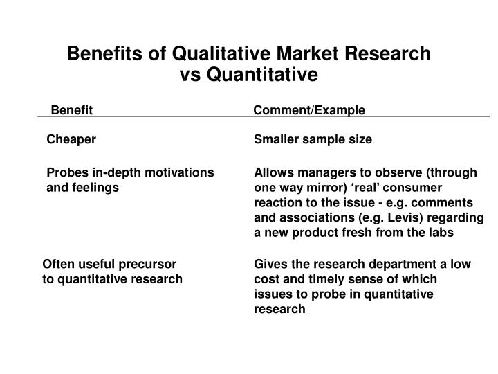 Benefits of Qualitative Market Research vs Quantitative