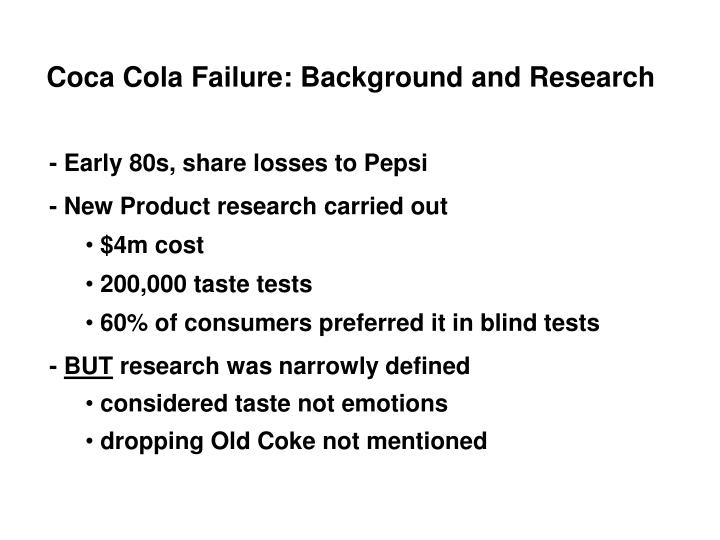 Coca Cola Failure: Background and Research