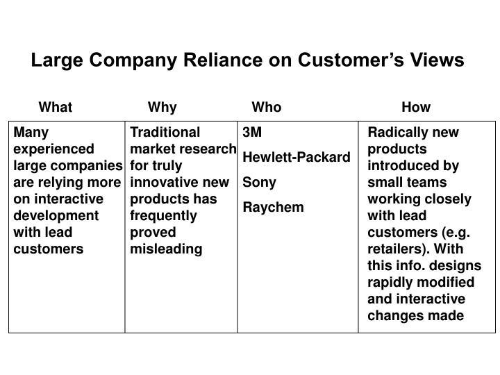 Large Company Reliance on Customer's Views