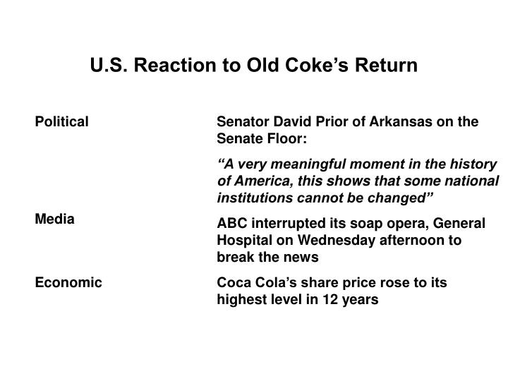 U.S. Reaction to Old Coke's Return