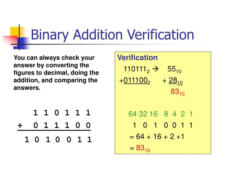 Binary Addition Verification