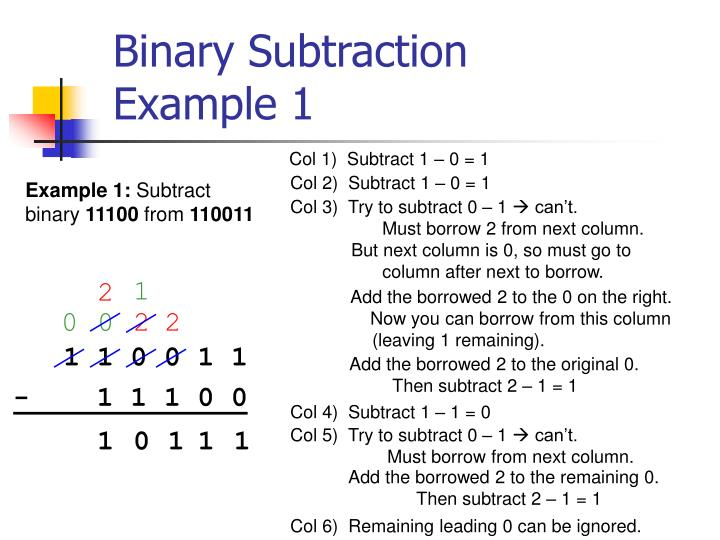 Binary Subtraction Example 1