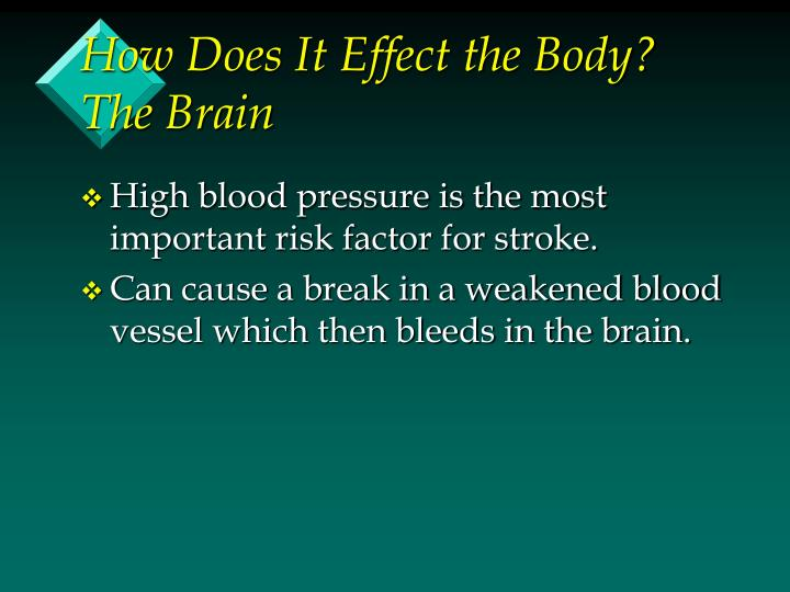 How Does It Effect the Body?