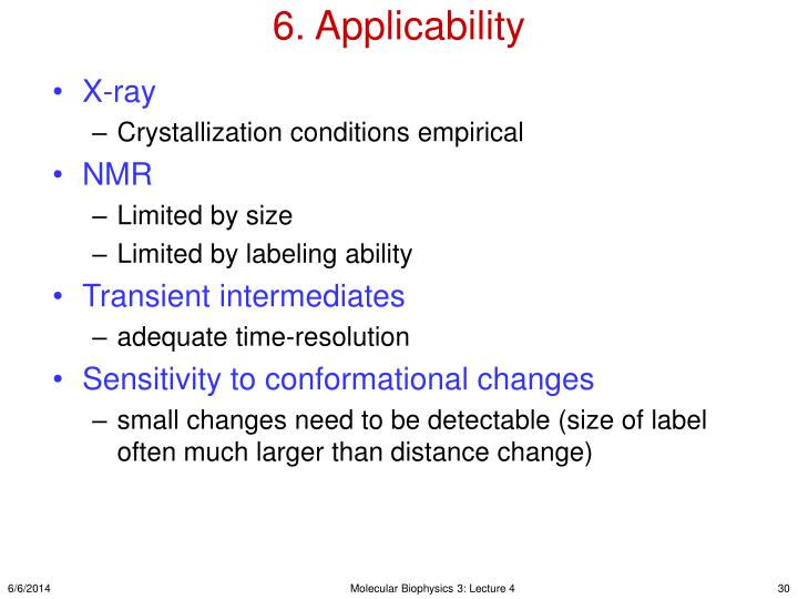 6. Applicability
