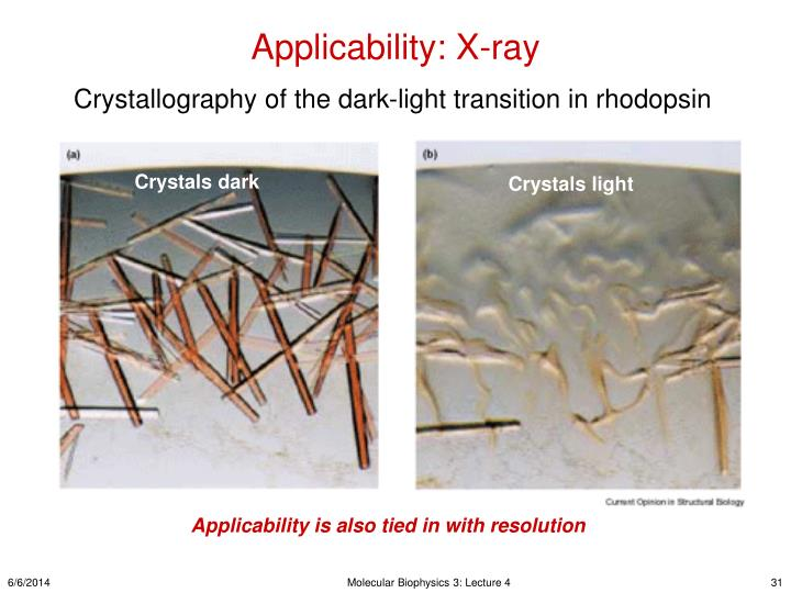Applicability: X-ray