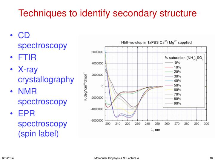 Techniques to identify secondary structure