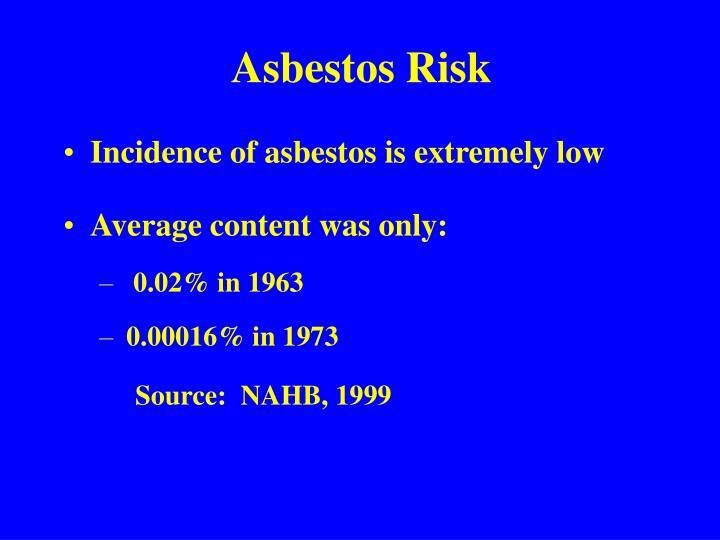 Asbestos Risk