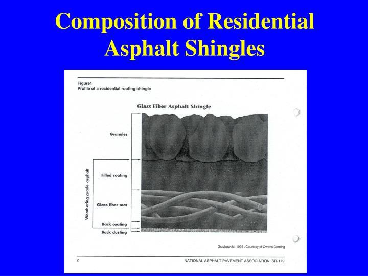 Composition of Residential Asphalt Shingles