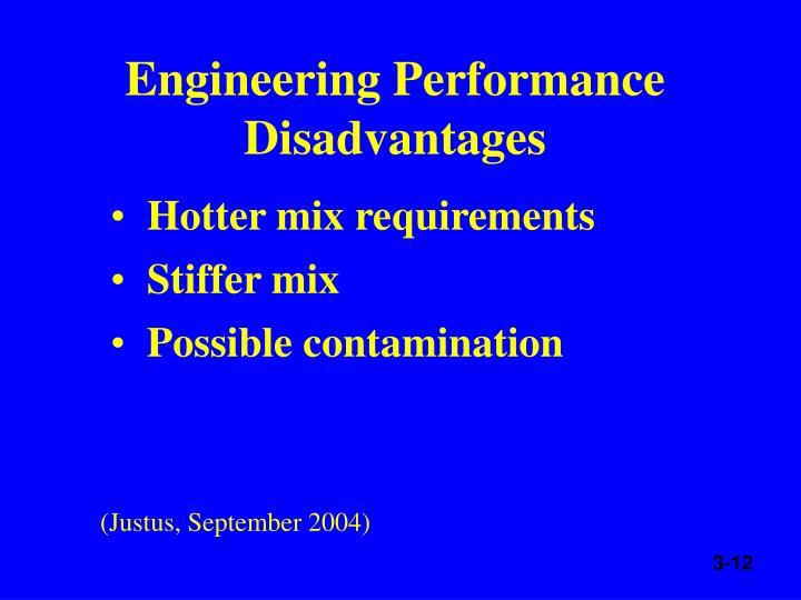 Engineering Performance Disadvantages