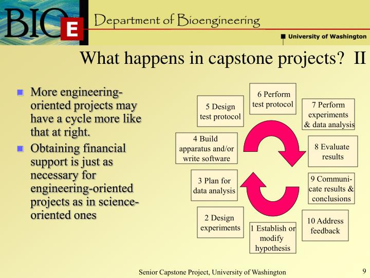 What happens in capstone projects?  II