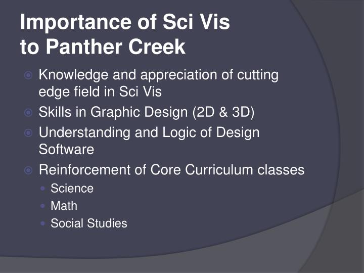 Importance of Sci Vis