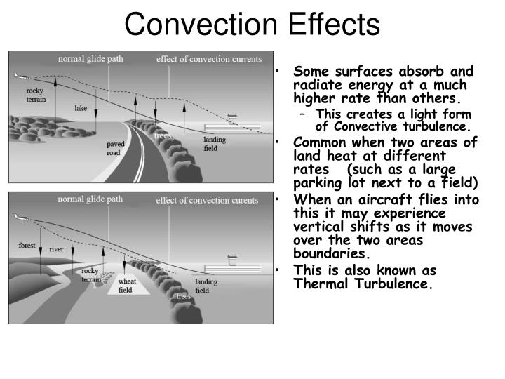 Convection Effects