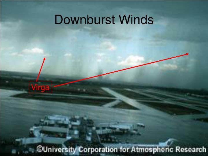 Downburst Winds