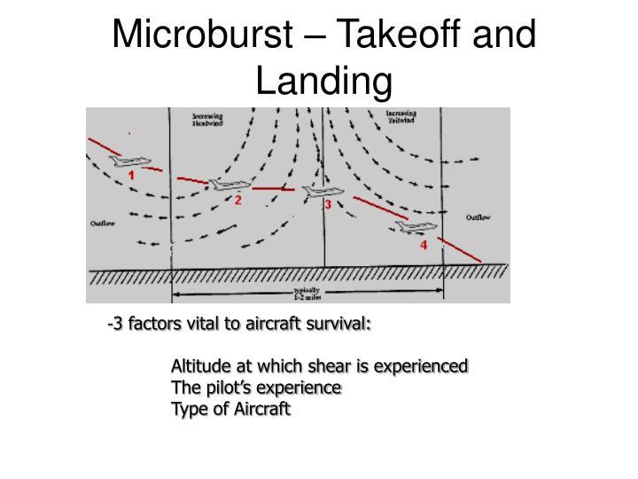 Microburst – Takeoff and Landing