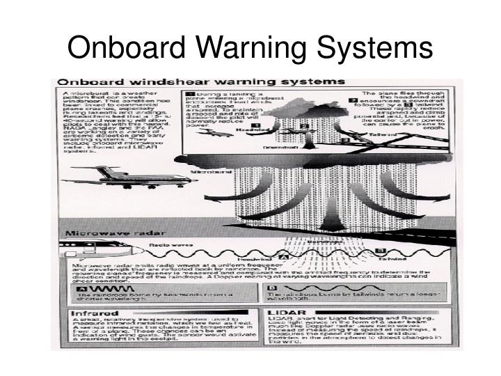 Onboard Warning Systems