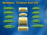 metadata creation and use