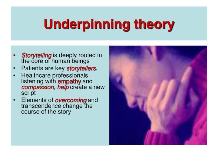Underpinning theory