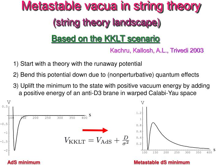 Metastable vacua in string theory