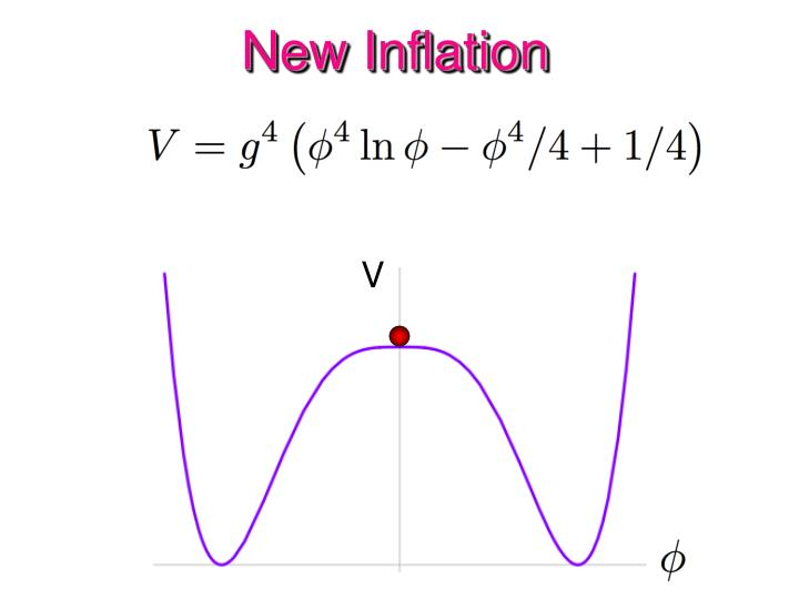 New Inflation