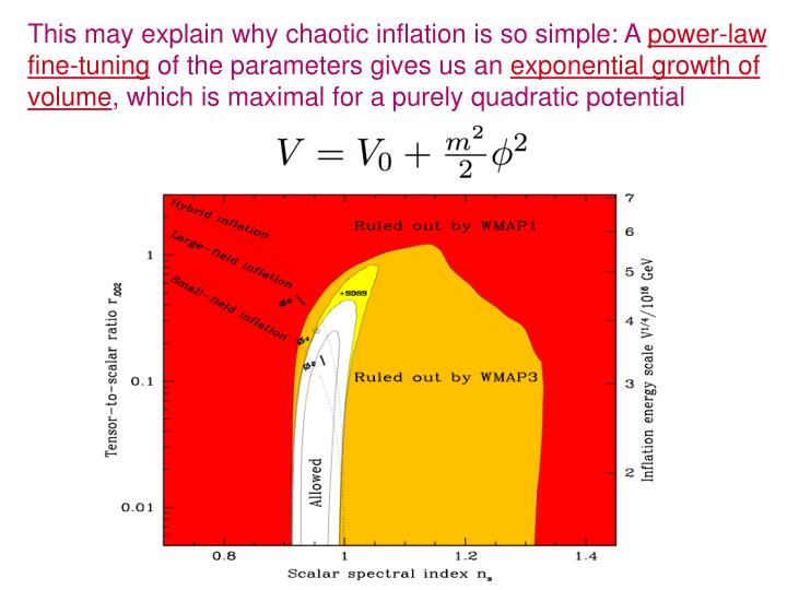 This may explain why chaotic inflation is so simple: A