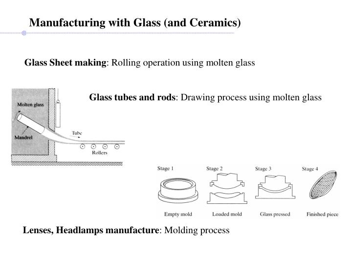 Manufacturing with Glass (and Ceramics)