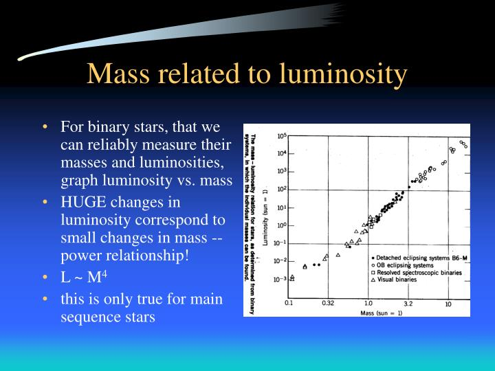 Mass related to luminosity