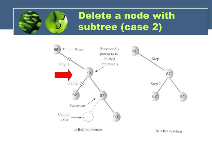 Delete a node with subtree (case 2)