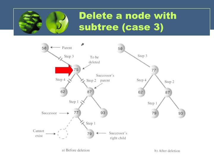 Delete a node with subtree (case 3)