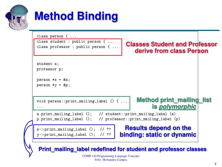 Classes Student and Professor derive from class Person