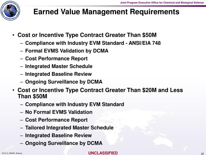 Earned Value Management Requirements