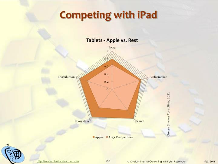 Competing with iPad