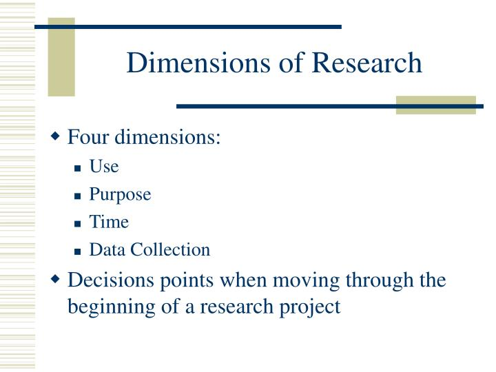 Dimensions of Research