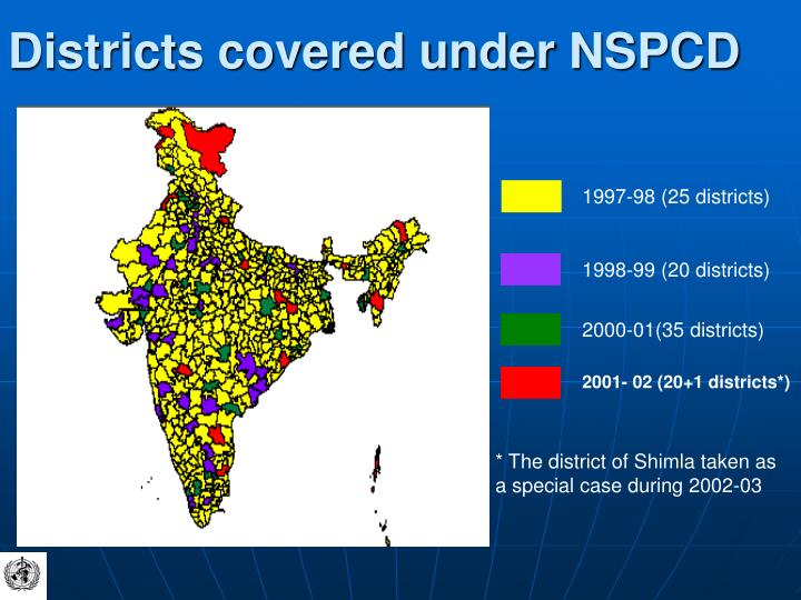 Districts covered under NSPCD