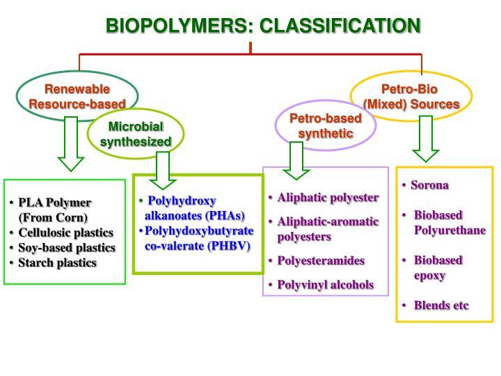 BIOPOLYMERS: CLASSIFICATION