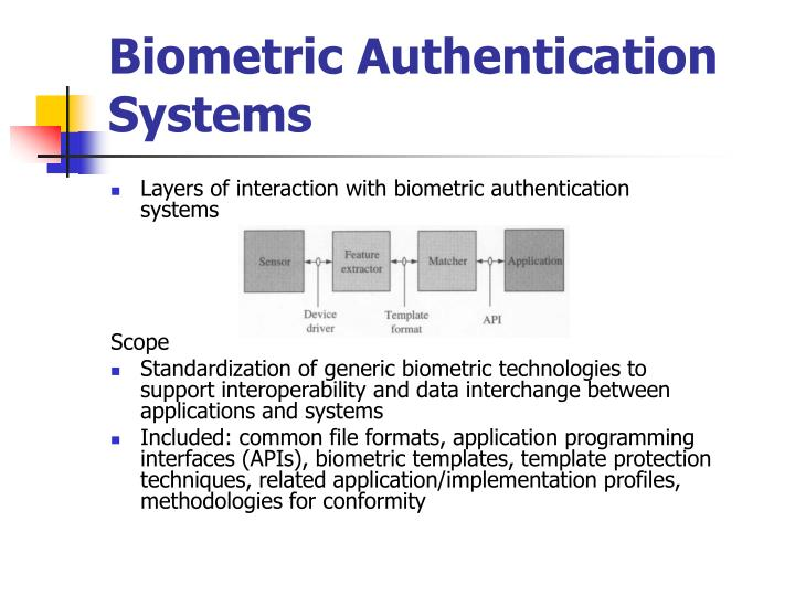 Biometric Authentication Systems