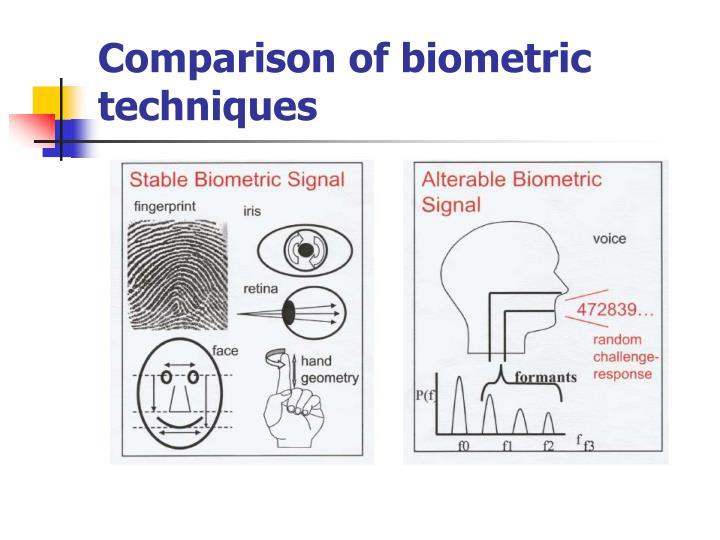 Comparison of biometric techniques