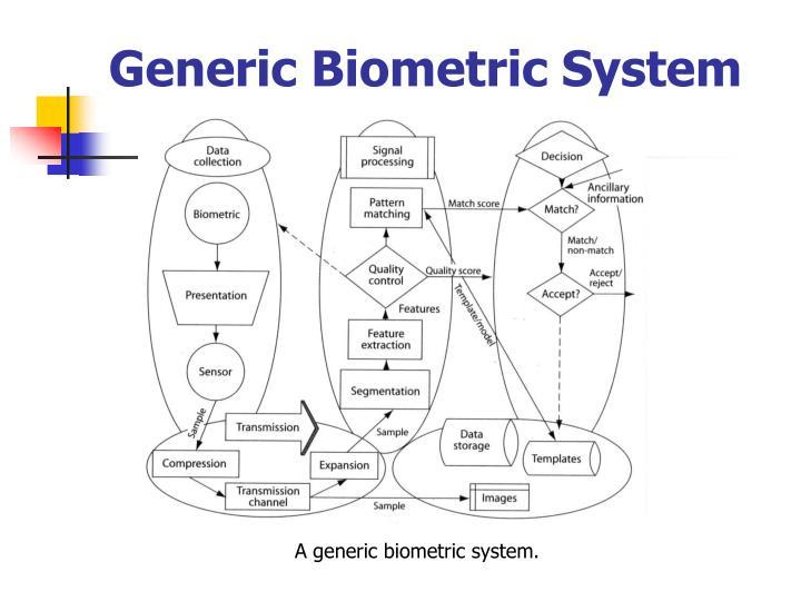 Generic Biometric System