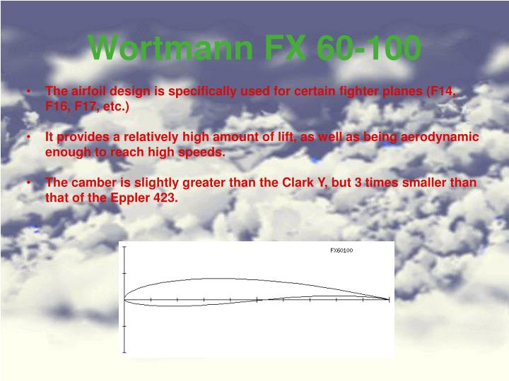 Wortmann FX 60-100