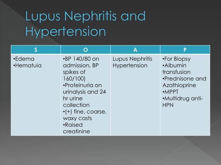 Lupus Nephritis and Hypertension