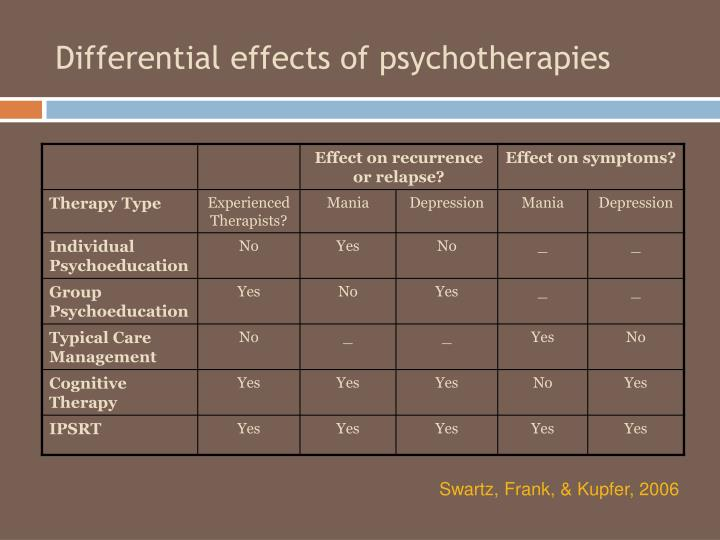 Differential effects of psychotherapies