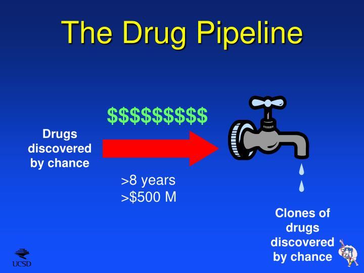 The Drug Pipeline