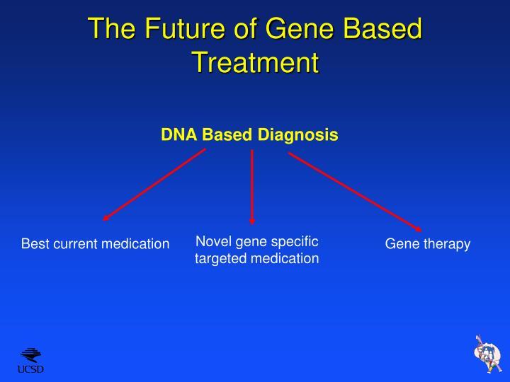 The Future of Gene Based Treatment