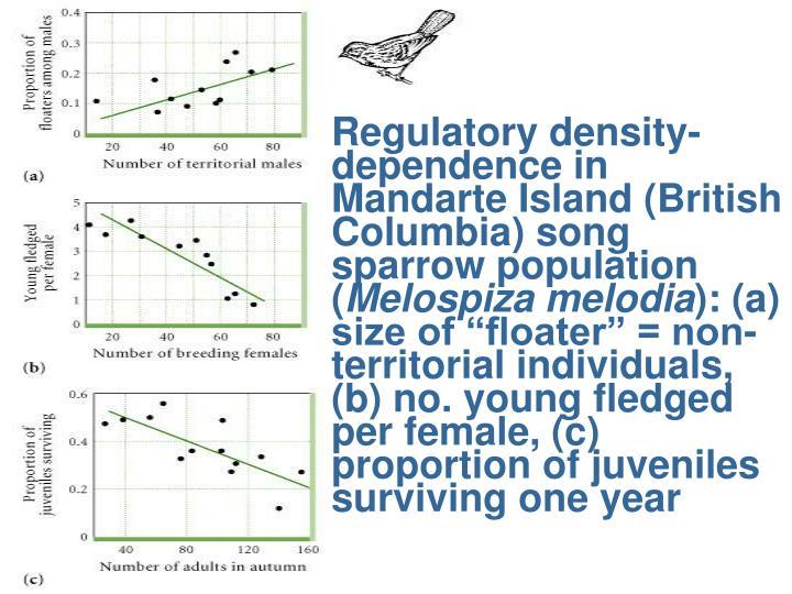 Regulatory density-dependence in Mandarte Island (British Columbia) song sparrow population (